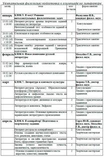 Курсы подготовки к олимпиадам по литературе  УВЛЕКАТЕЛЬНАЯ ФИЛОЛОГИЯ  2